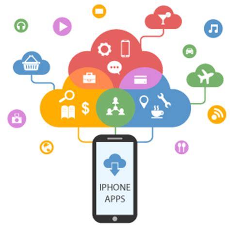 Iphone app developer resume